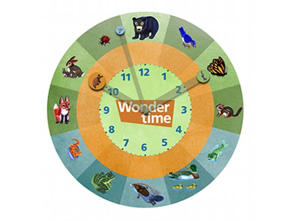 Copilul tău cum a învăţat să spună cât este ceasul?