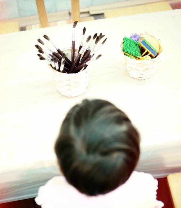 Arta și copiii. Ce se întâmplă când copiii învață să se exprime liber