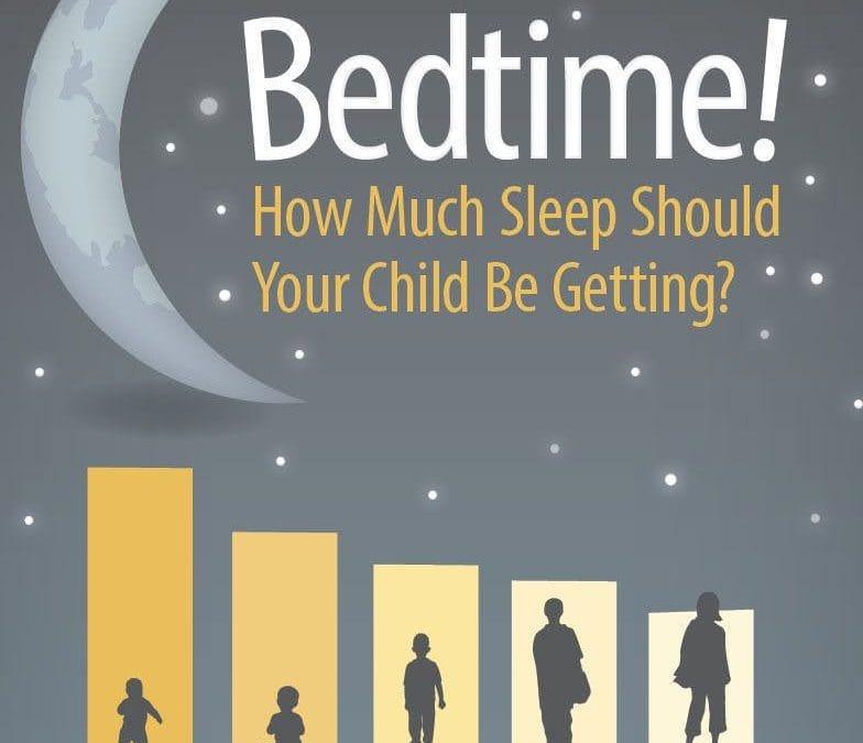 Infografic: de câte ore de somn au nevoie copiii