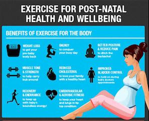 Exerciții simple după naștere [infografic]
