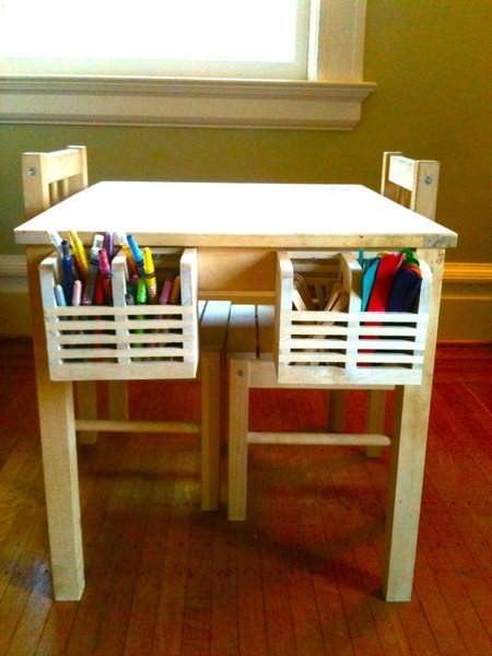 5 Ikea hacks pentru părinți și copii