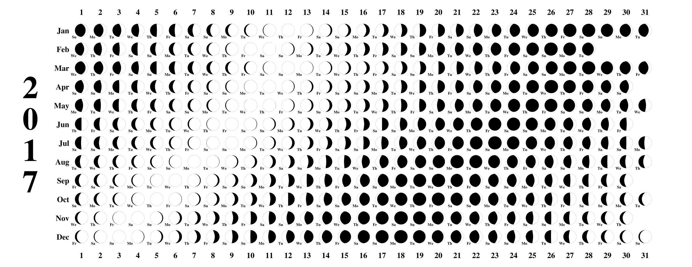 Calendar Luna Plina 2017